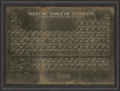BCBL Periodic Table of Elements