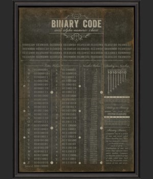 BC Binary Code on black