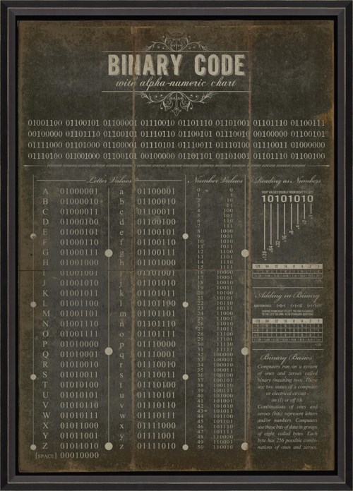BC Binary Code on black