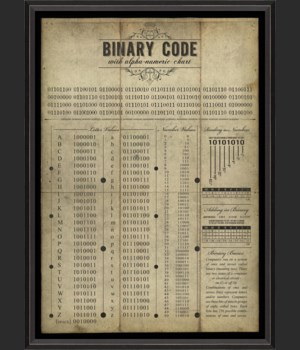 BC Binary Code on white