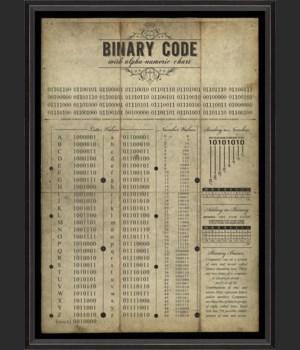 BC Binary Code on white