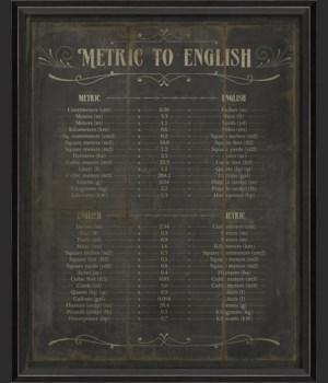 BC Metric to English