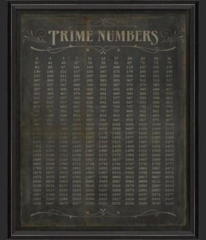 BC Prime Numbers II