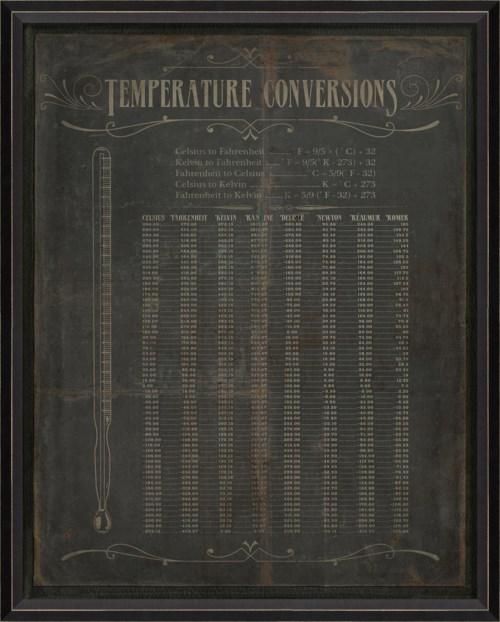 BC Temperature Conversions