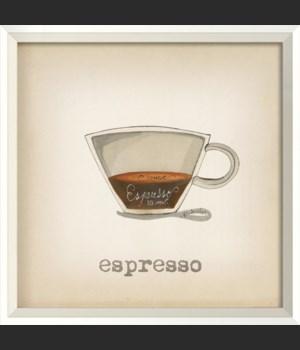 WC Espresso