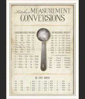 KI Kitchen Measurement Conversions on white