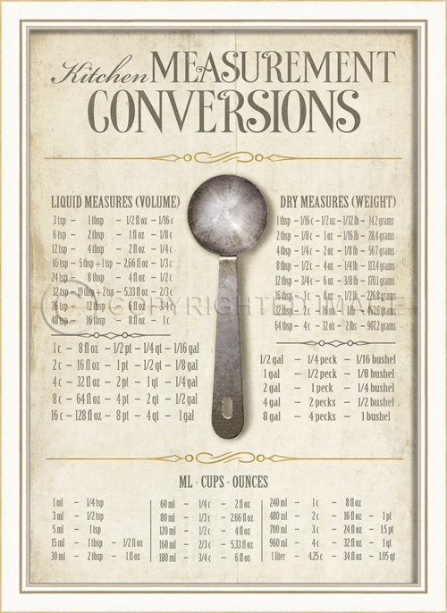 KI Kitchen Measurement Conversions on white