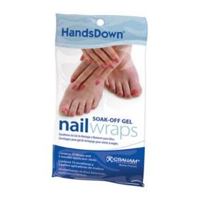 Nail, Hand & Foot