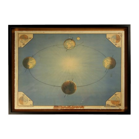 Vintage Science Chart - B