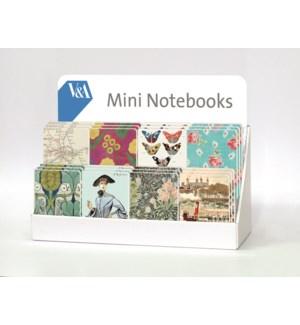 dis-Mini Notebook CDU