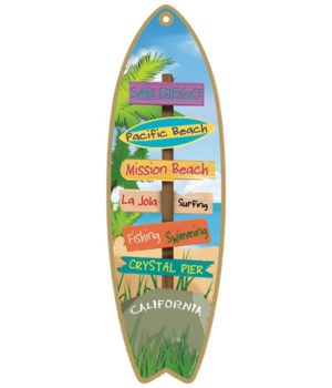 Customizable destination sign post surfb