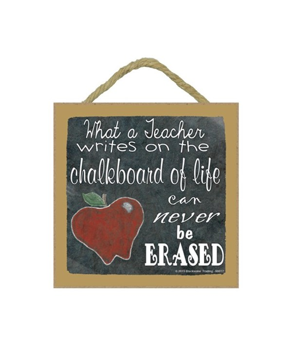 What a teacher writes on the chalkboard