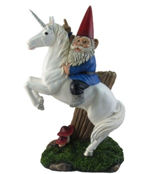 Gnome on unicorn 13.5""
