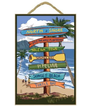 Frth Shore - Sign Destinations - Lanter