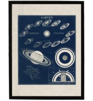 Saturn on navy
