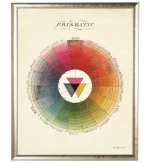 Prismatic circle image
