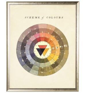 Scheme of Colors prismatic image