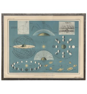 Ocean Blue Astronomy Plate I