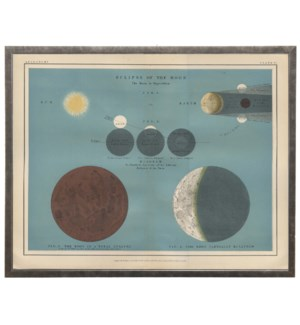 Ocean Blue Astronomy Plate VI of Moon Eclipse
