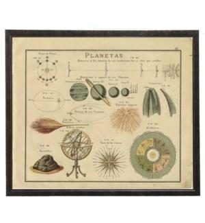 Planets Print III
