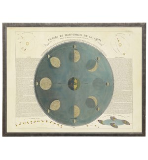 Phases of the moon Map