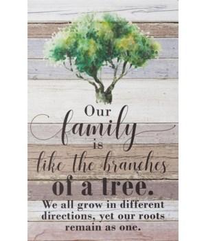 Sign - Family Tree