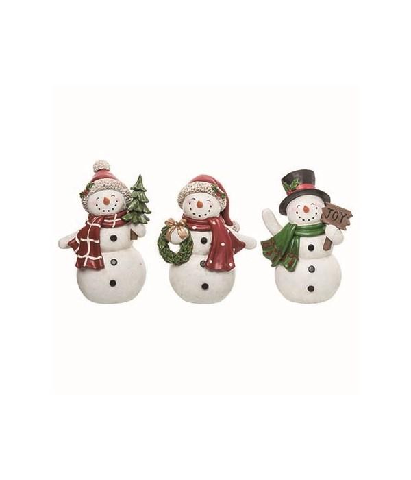Sm Res Classic Snowman Fig 3 Asst
