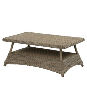Buy1Get1 FREE! -Sea Isle Cocktail TableOutdoor SyntheticColor - Weathered (Gray)Item to be disc