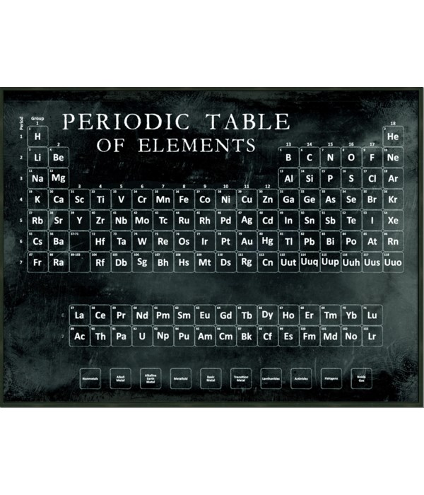PERIODIC TABLE (framed)