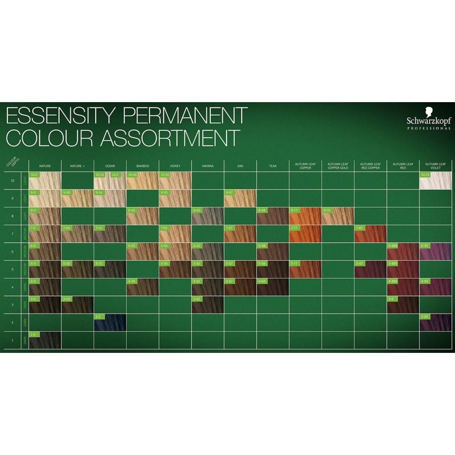 Essensity Color Chart Skp Essensity Canrad