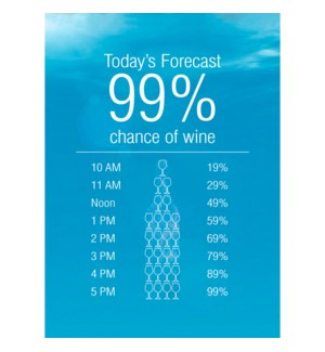 BD/99% Chance Of Wine