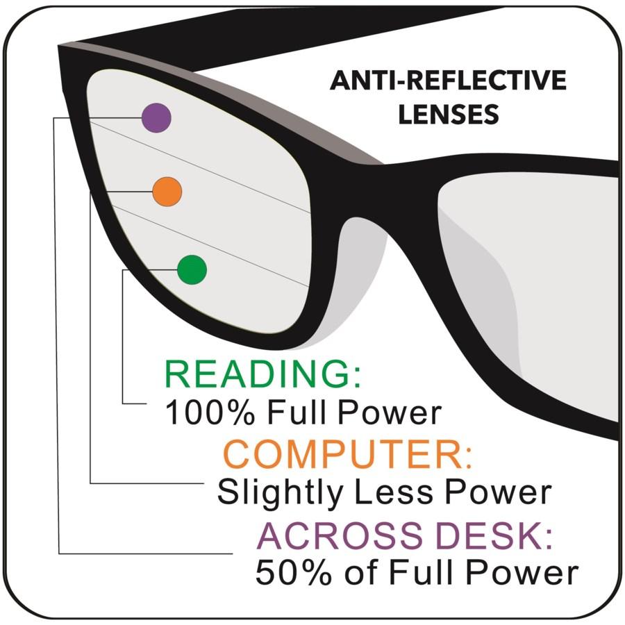 Progressive Lens Readers with AR Coating - Alden